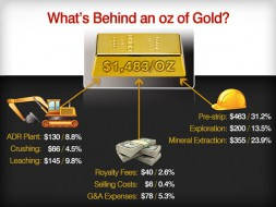 prices-gold-costs